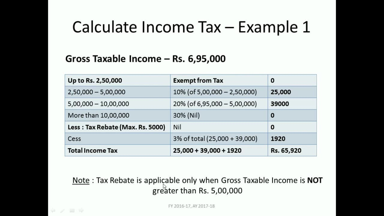 income tax calculate