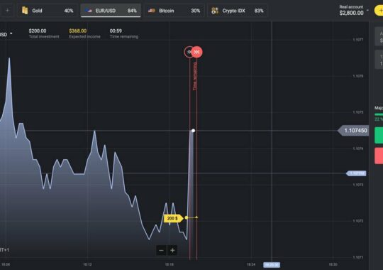 Is Binomo in India safe? – Trading platform overview