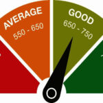 6 Reasons Why CIBIL Score is Important for Personal Lending